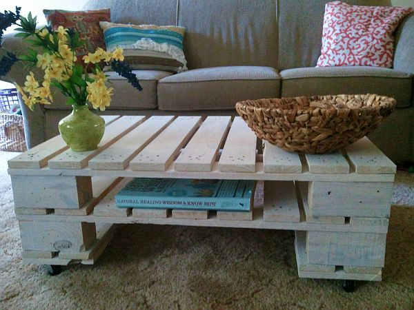 diy pallet ideas table